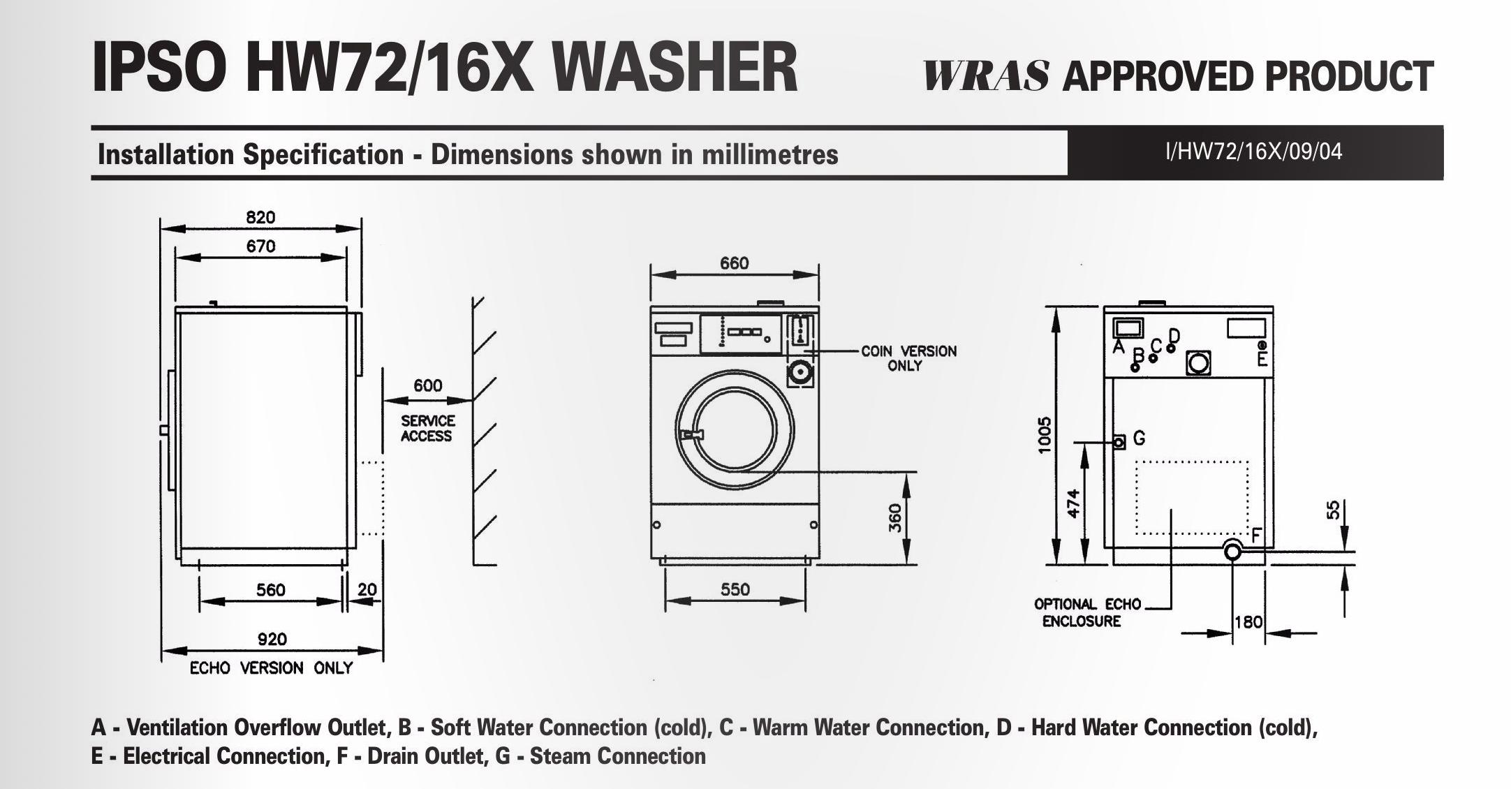 wascomat wiring diagram td75 toshiba wiring diagram wiring whirlpool washing  machine model numbers defy washing machine ipso